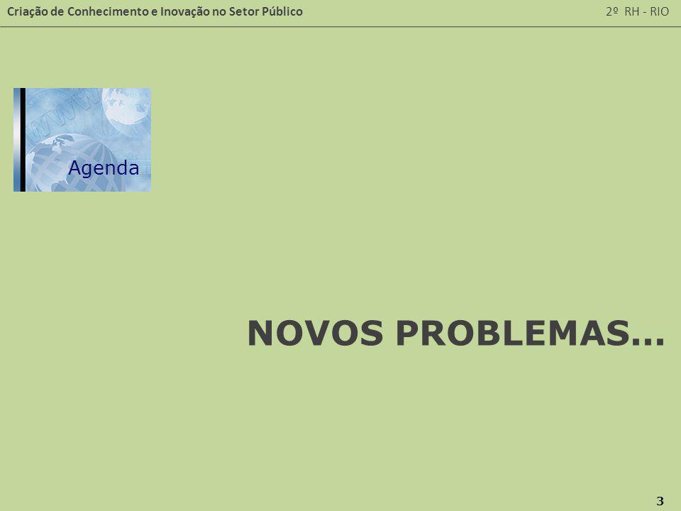 Agenda NOVOS PROBLEMAS...