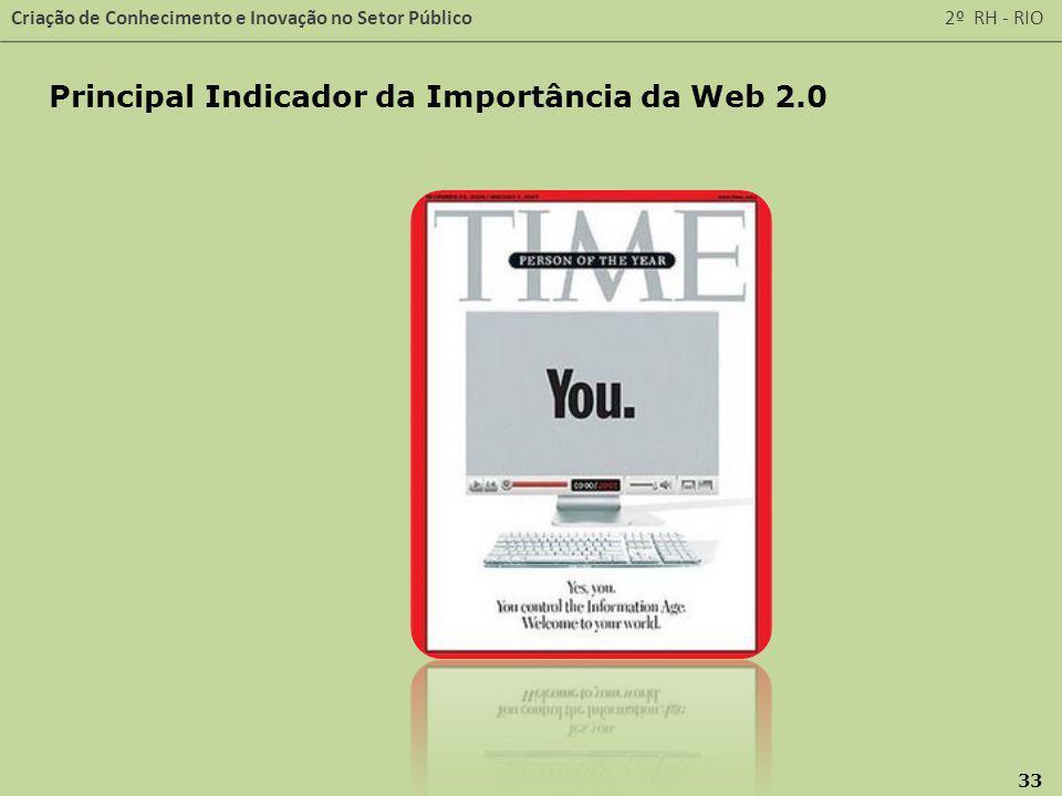 Principal Indicador da Importância da Web 2.0