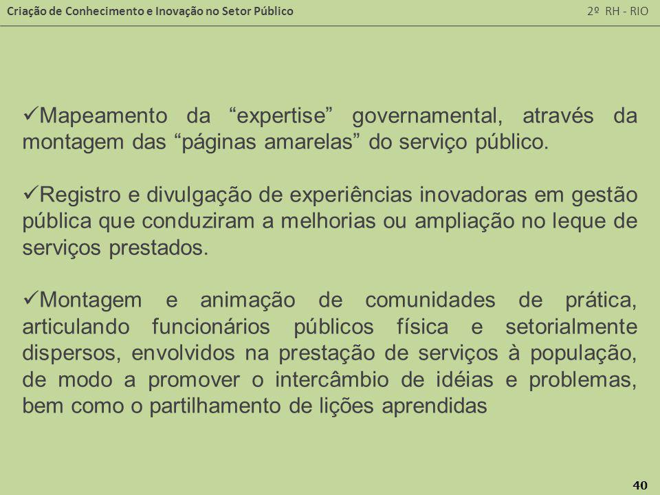 Mapeamento da expertise governamental, através da montagem das páginas amarelas do serviço público.