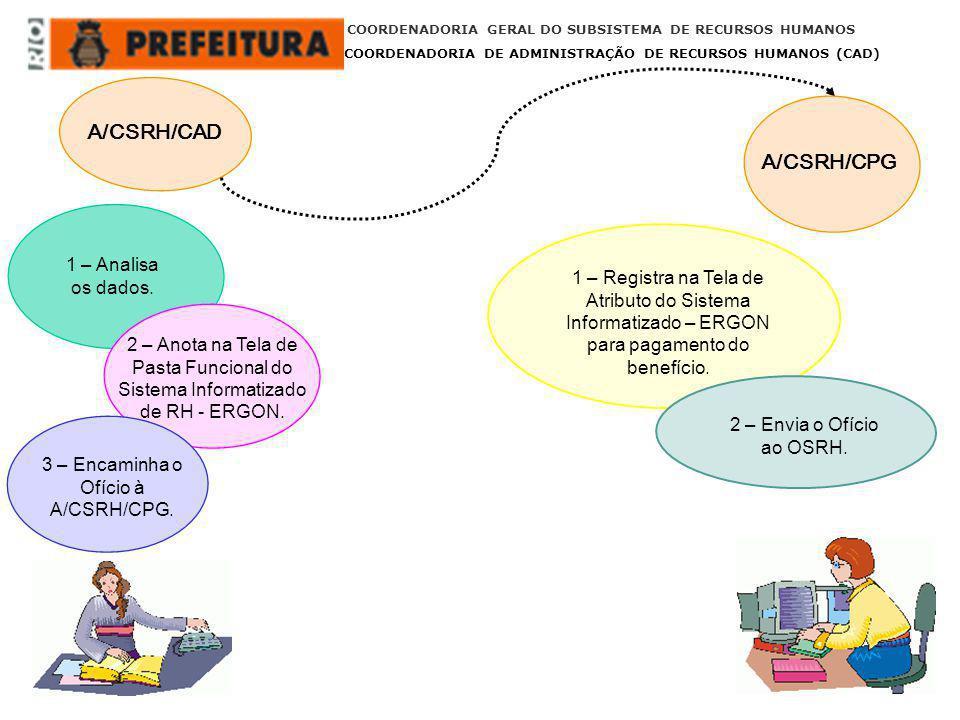 3 – Encaminha o Ofício à A/CSRH/CPG.