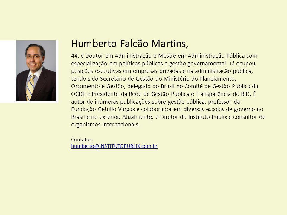 Humberto Falcão Martins,