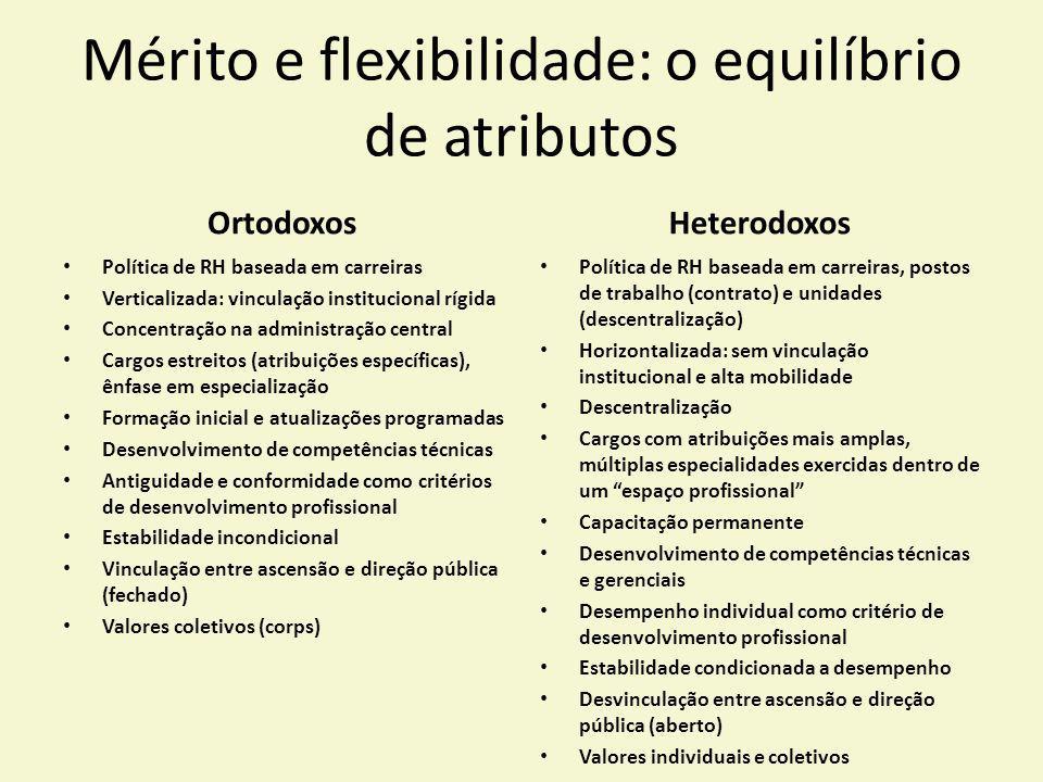 Mérito e flexibilidade: o equilíbrio de atributos
