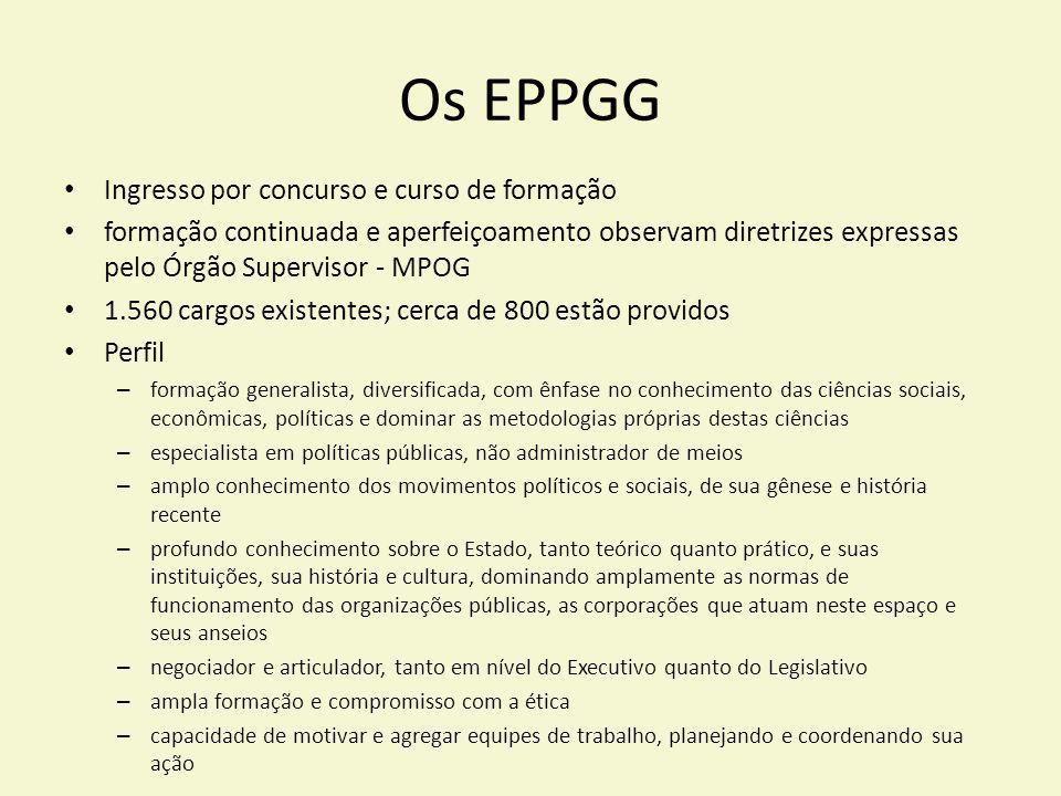 Os EPPGG Ingresso por concurso e curso de formação