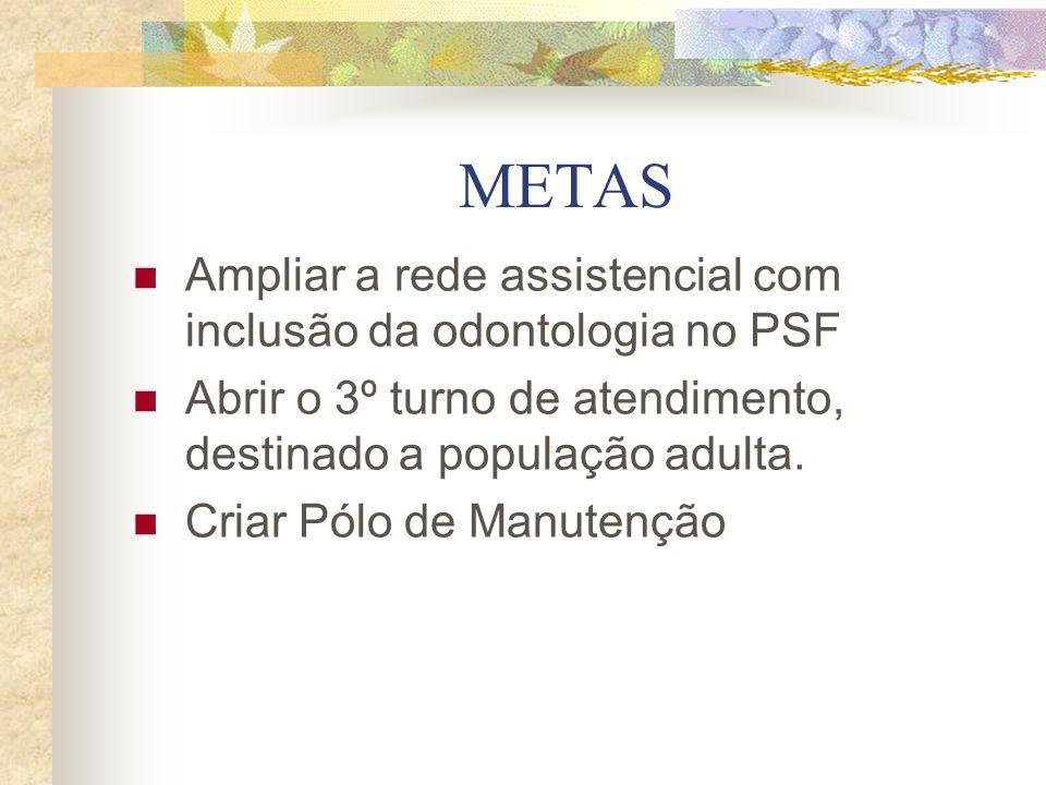 METAS Ampliar a rede assistencial com inclusão da odontologia no PSF