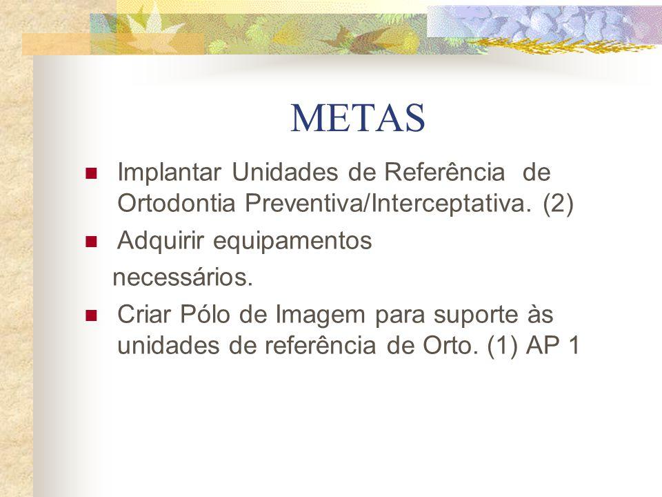 METAS Implantar Unidades de Referência de Ortodontia Preventiva/Interceptativa. (2) Adquirir equipamentos.