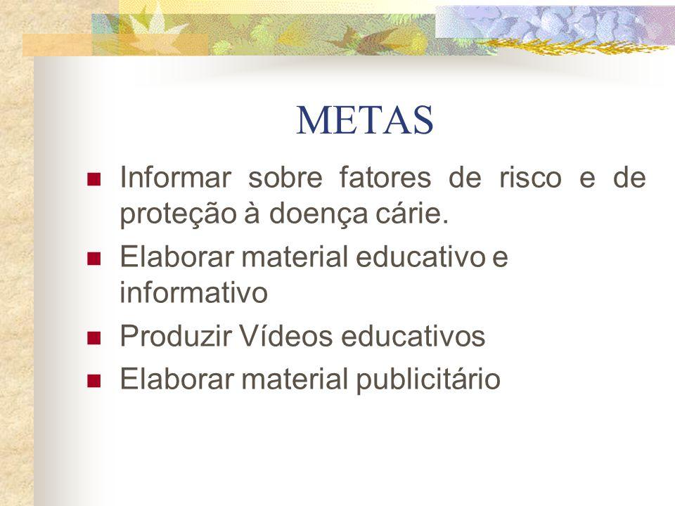 METAS Informar sobre fatores de risco e de proteção à doença cárie.