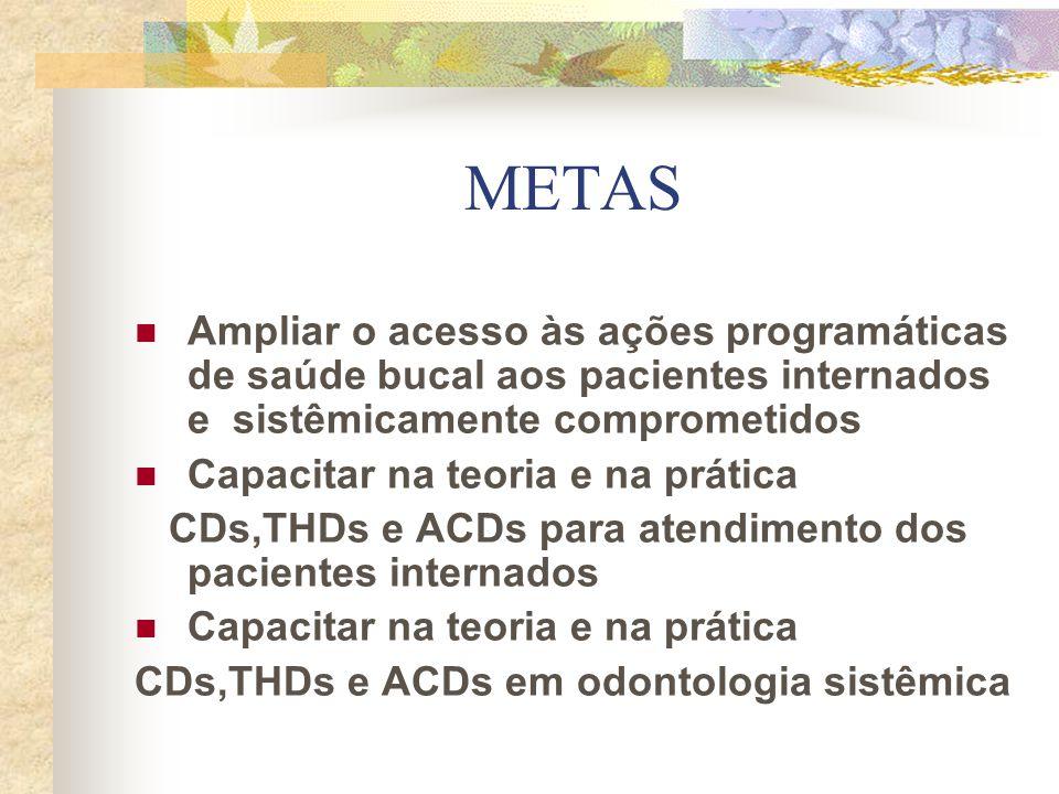 METAS Ampliar o acesso às ações programáticas de saúde bucal aos pacientes internados e sistêmicamente comprometidos.