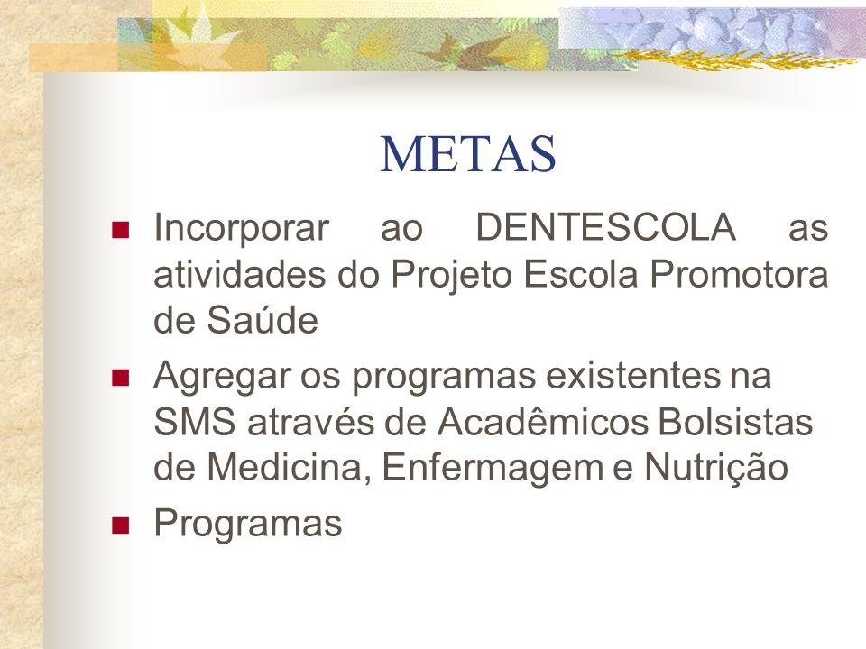 METAS Incorporar ao DENTESCOLA as atividades do Projeto Escola Promotora de Saúde.