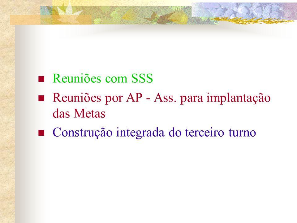 Reuniões com SSS Reuniões por AP - Ass. para implantação das Metas.