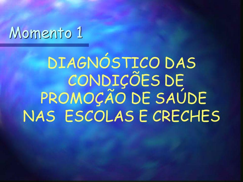DIAGNÓSTICO DAS CONDIÇÕES DE