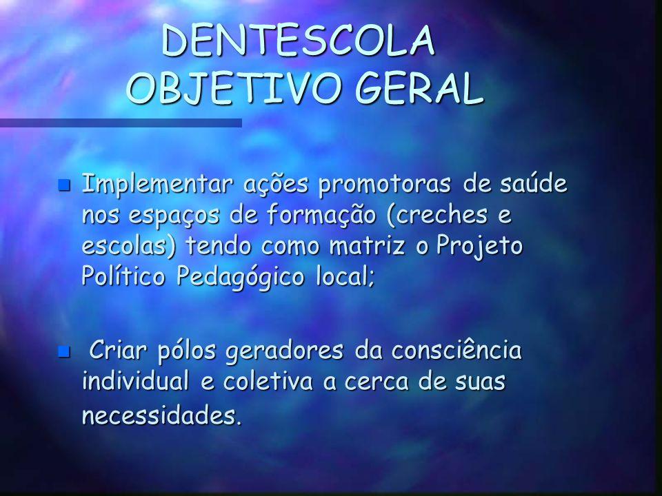 DENTESCOLA OBJETIVO GERAL