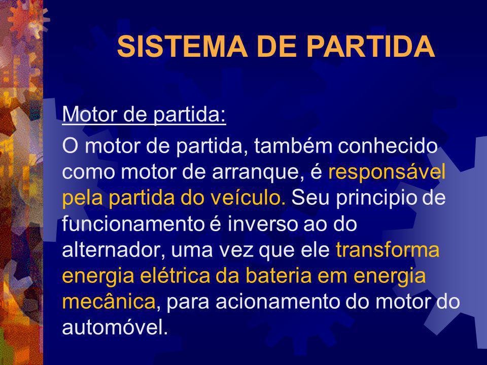 SISTEMA DE PARTIDA