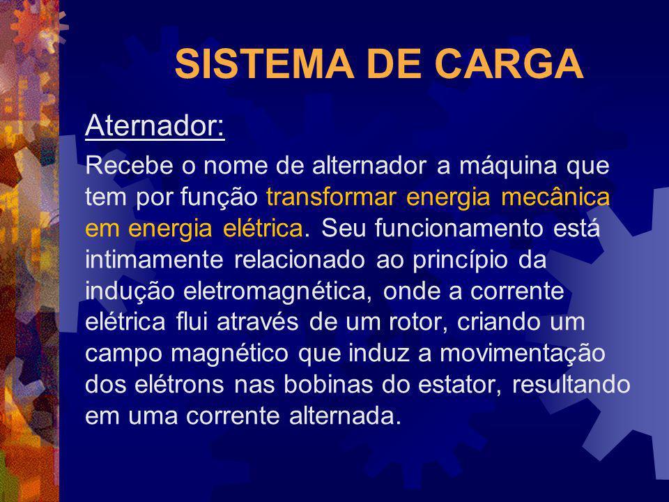 SISTEMA DE CARGA Aternador: