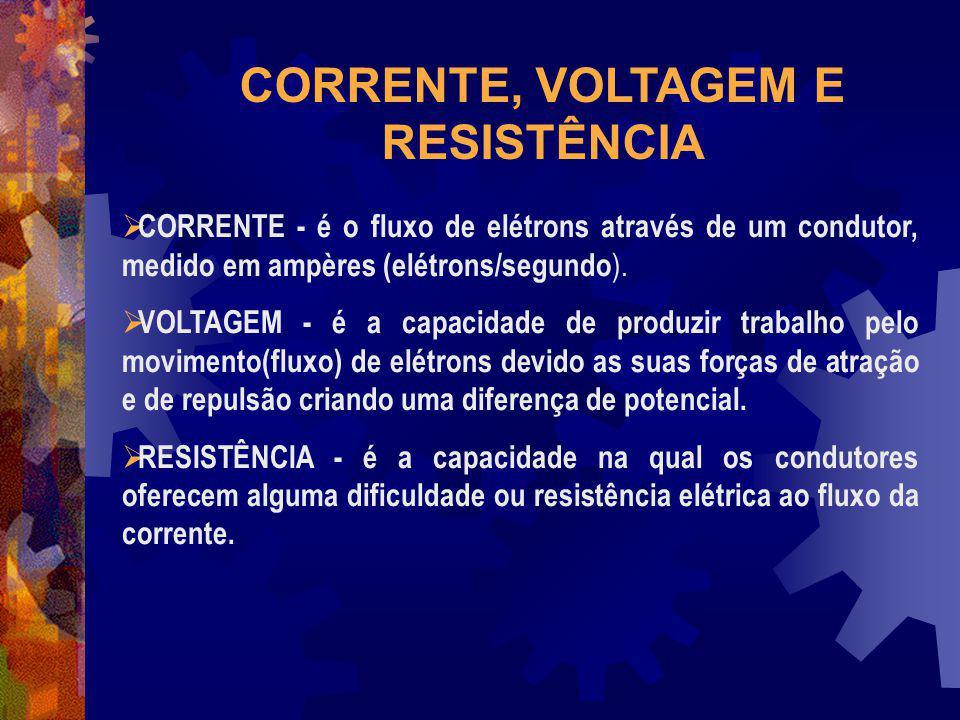 CORRENTE, VOLTAGEM E RESISTÊNCIA