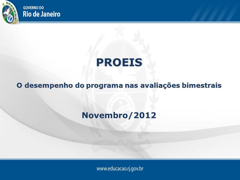 PROEIS O desempenho do programa nas avaliações bimestrais