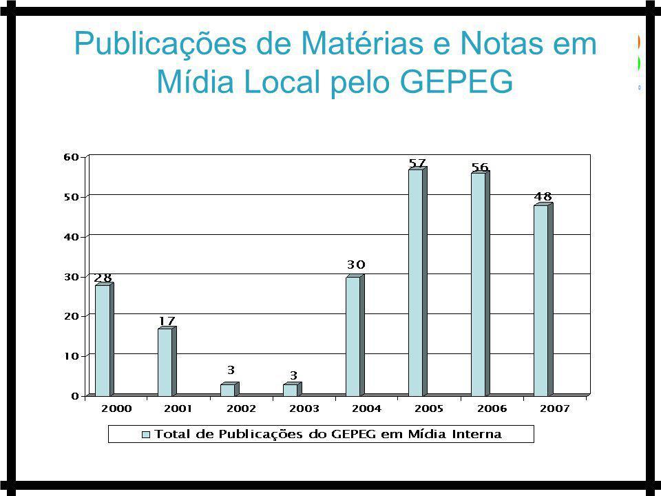Publicações de Matérias e Notas em Mídia Local pelo GEPEG