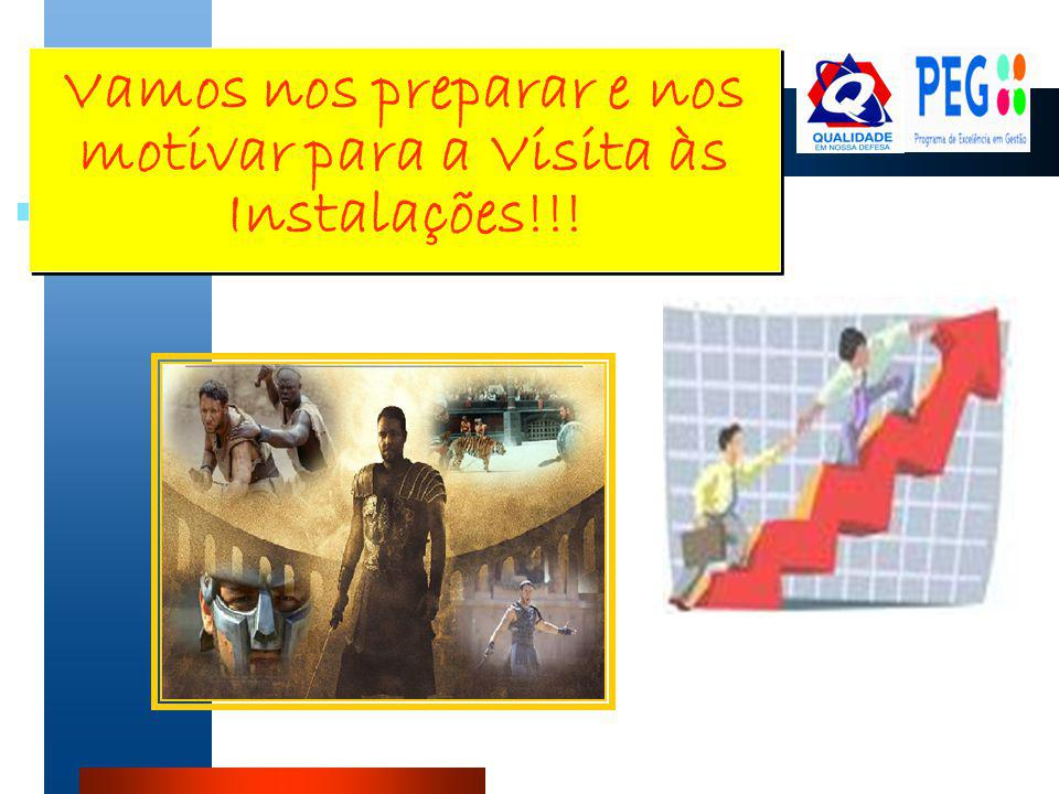 Vamos nos preparar e nos motivar para a Visita às Instalações!!!