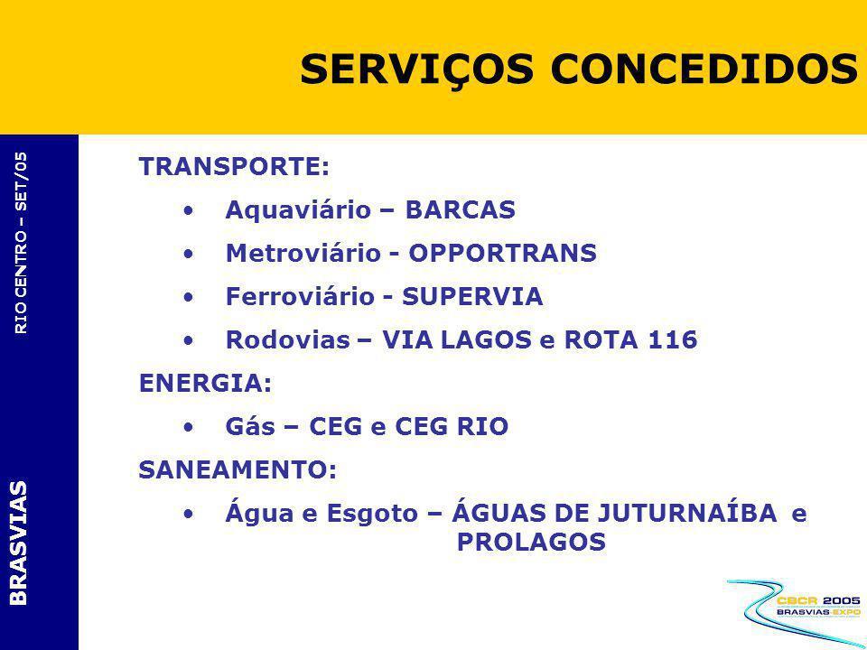 SERVIÇOS CONCEDIDOS TRANSPORTE: Aquaviário – BARCAS