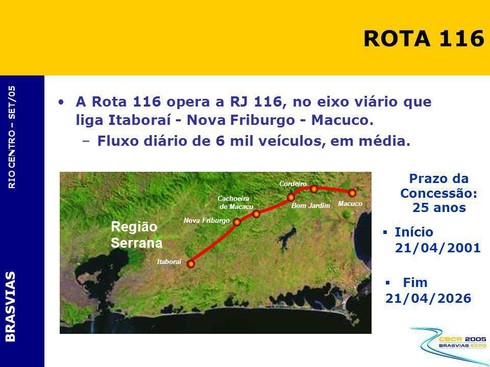 ROTA 116 A Rota 116 opera a RJ 116, no eixo viário que liga Itaboraí - Nova Friburgo - Macuco. Fluxo diário de 6 mil veículos, em média.