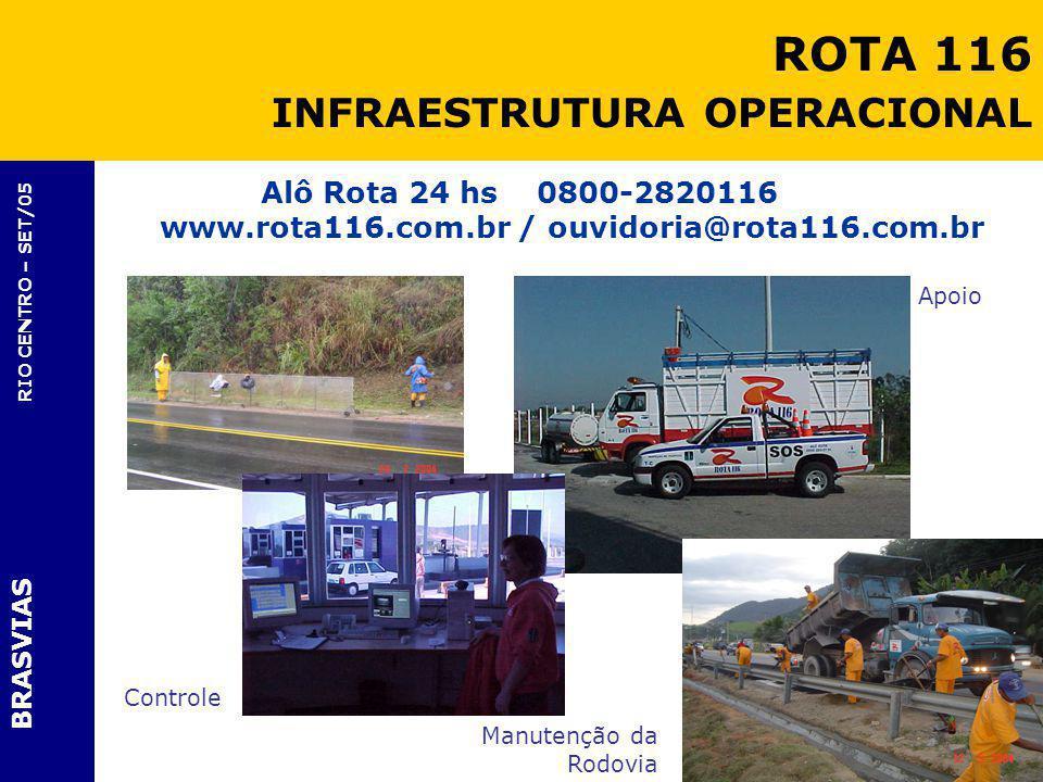 ROTA 116 INFRAESTRUTURA OPERACIONAL