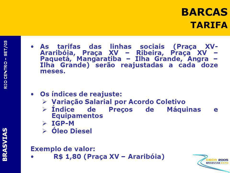BARCAS TARIFA