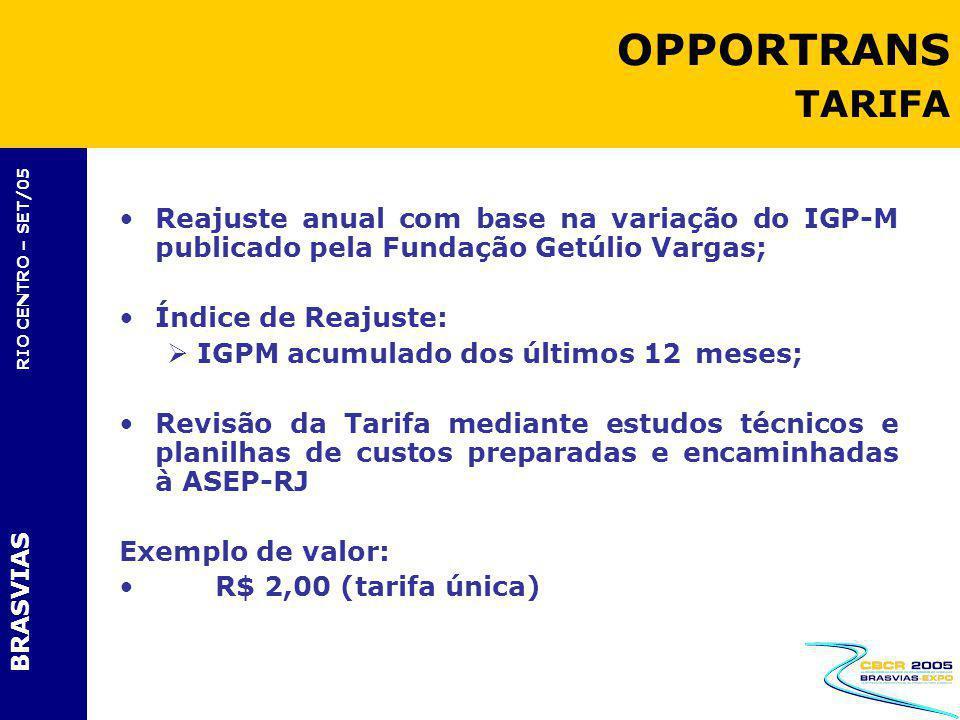 OPPORTRANS TARIFA Reajuste anual com base na variação do IGP-M publicado pela Fundação Getúlio Vargas;