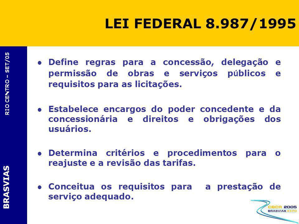 LEI FEDERAL 8.987/1995 Define regras para a concessão, delegação e permissão de obras e serviços públicos e requisitos para as licitações.