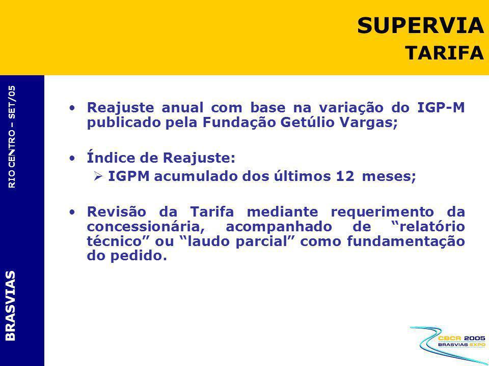 SUPERVIA TARIFA Reajuste anual com base na variação do IGP-M publicado pela Fundação Getúlio Vargas;