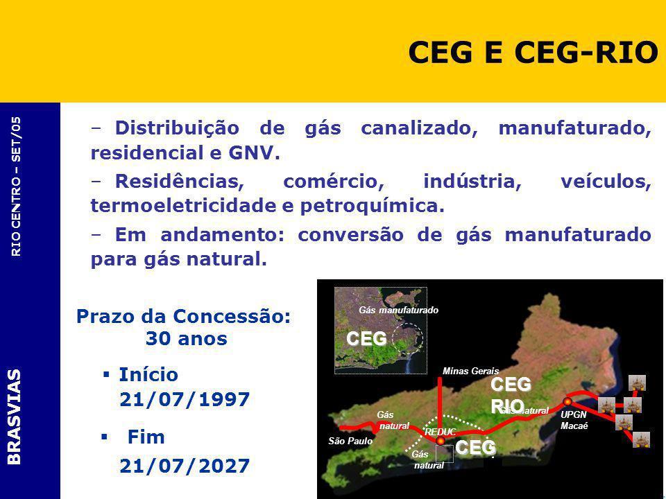 CEG E CEG-RIO Distribuição de gás canalizado, manufaturado, residencial e GNV.