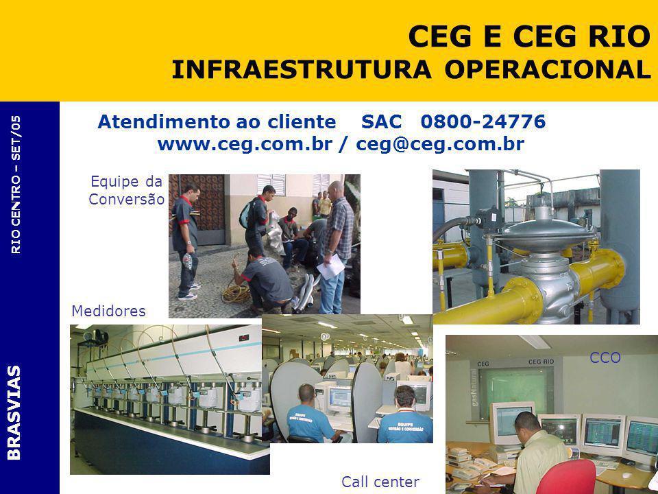 CEG E CEG RIO INFRAESTRUTURA OPERACIONAL