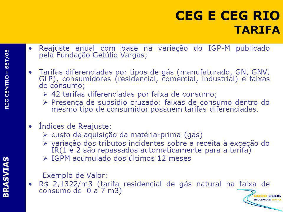 CEG E CEG RIO TARIFA Reajuste anual com base na variação do IGP-M publicado pela Fundação Getúlio Vargas;