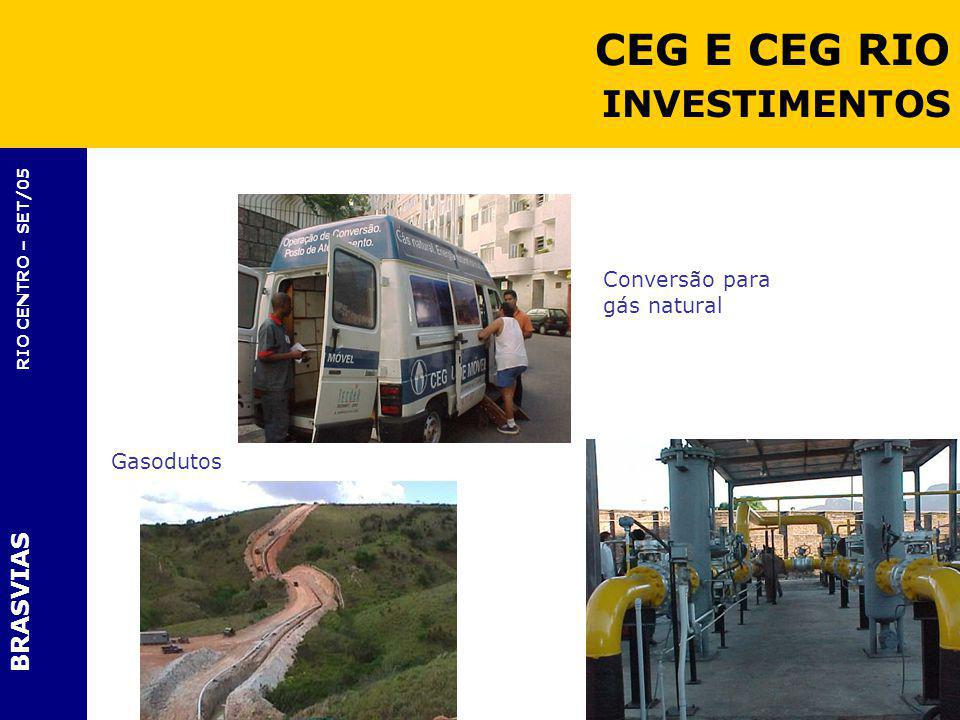 CEG E CEG RIO INVESTIMENTOS
