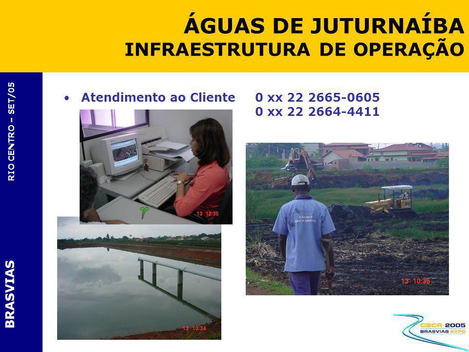 ÁGUAS DE JUTURNAÍBA INFRAESTRUTURA DE OPERAÇÃO