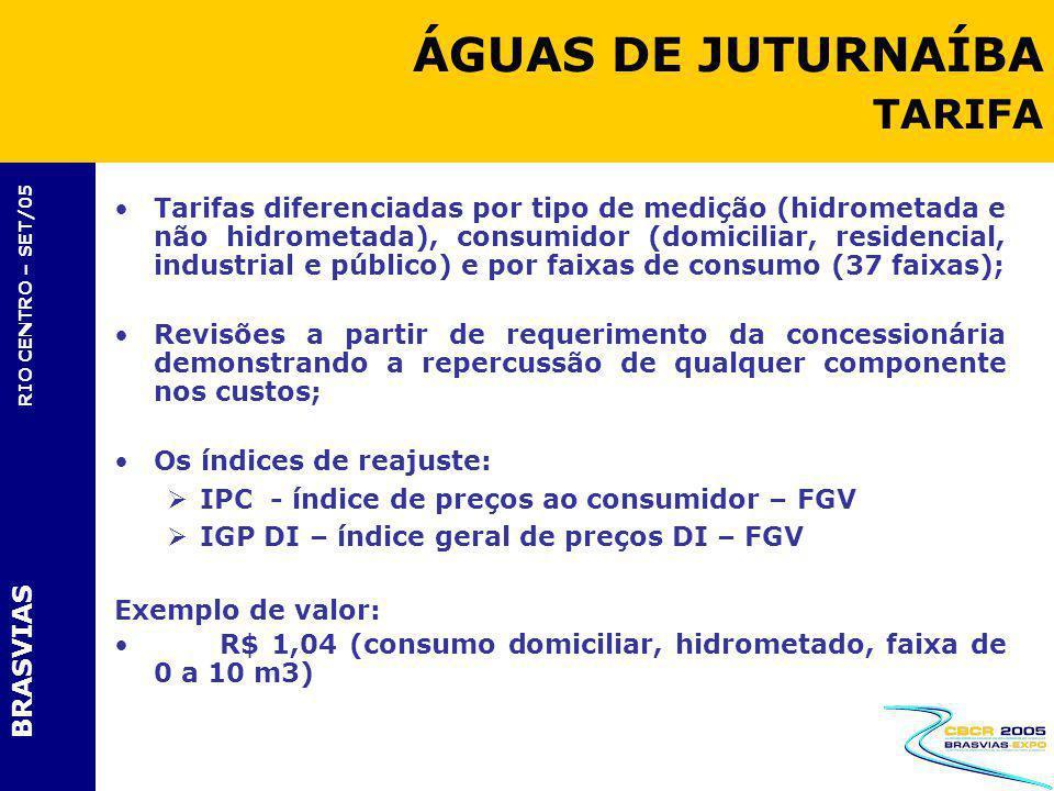 ÁGUAS DE JUTURNAÍBA TARIFA