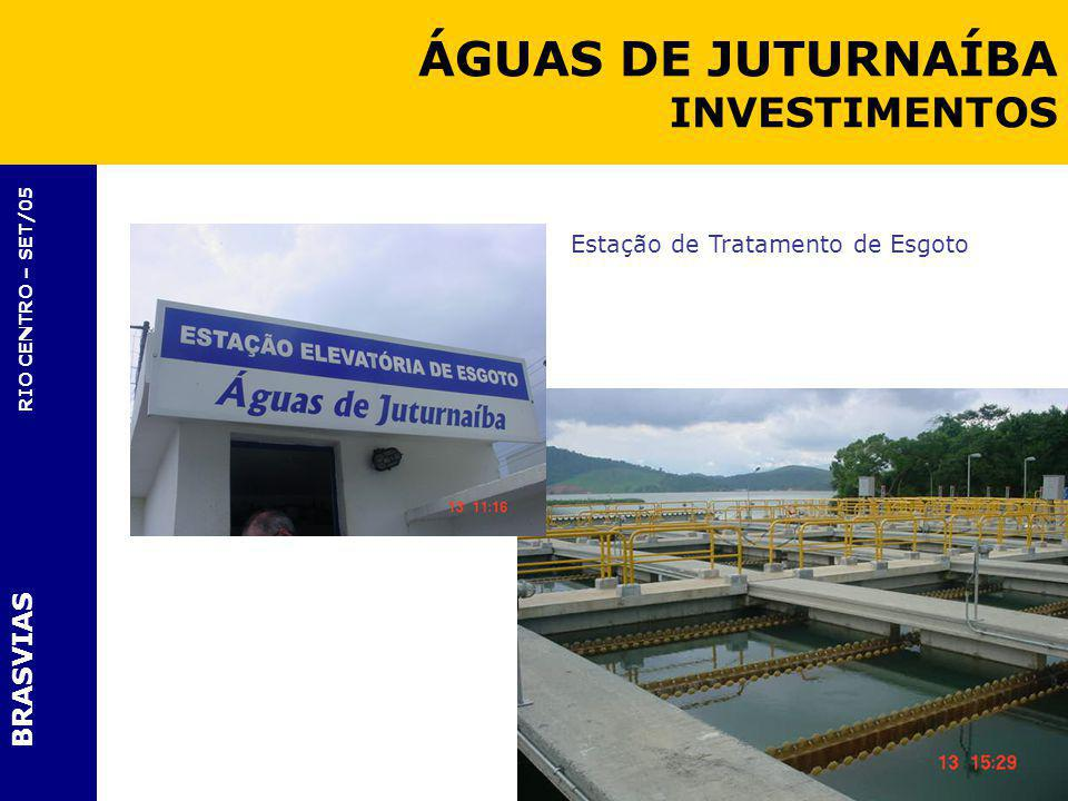 ÁGUAS DE JUTURNAÍBA INVESTIMENTOS