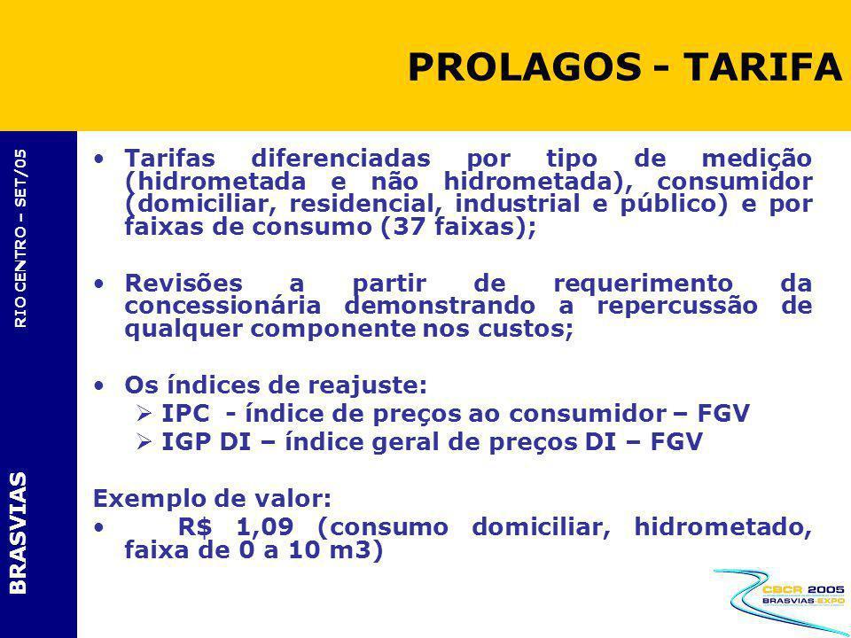 PROLAGOS - TARIFA