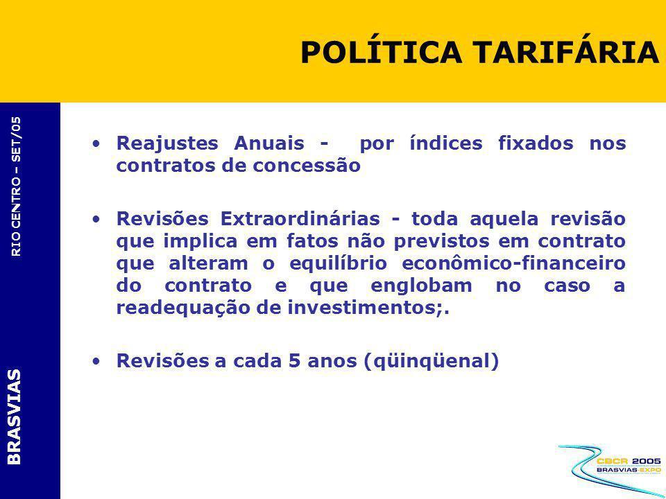 POLÍTICA TARIFÁRIA Reajustes Anuais - por índices fixados nos contratos de concessão.