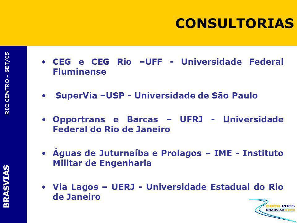 CONSULTORIAS CEG e CEG Rio –UFF - Universidade Federal Fluminense