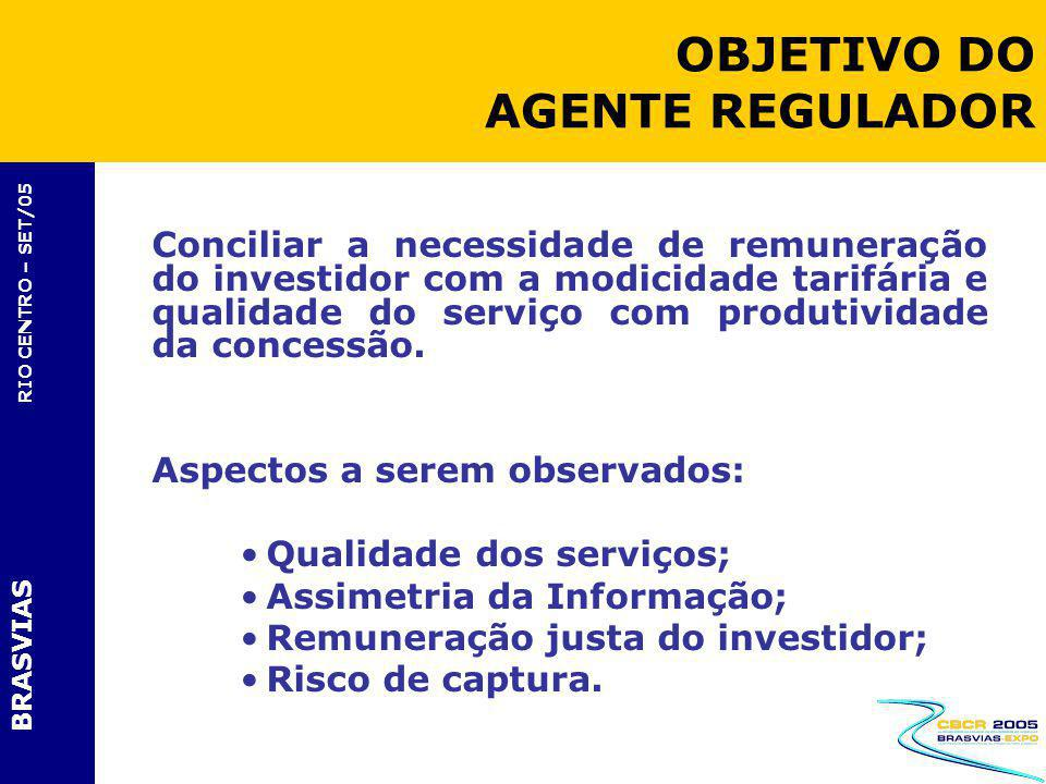 OBJETIVO DO AGENTE REGULADOR
