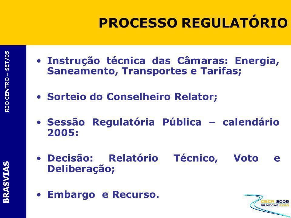 PROCESSO REGULATÓRIO Instrução técnica das Câmaras: Energia, Saneamento, Transportes e Tarifas; Sorteio do Conselheiro Relator;