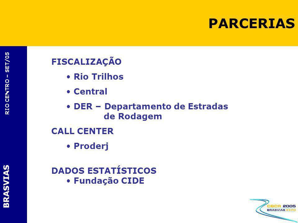 PARCERIAS FISCALIZAÇÃO Rio Trilhos Central