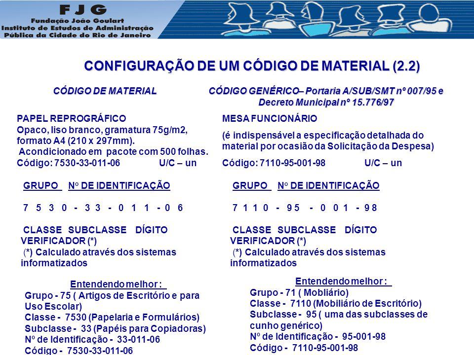 CONFIGURAÇÃO DE UM CÓDIGO DE MATERIAL (2.2)