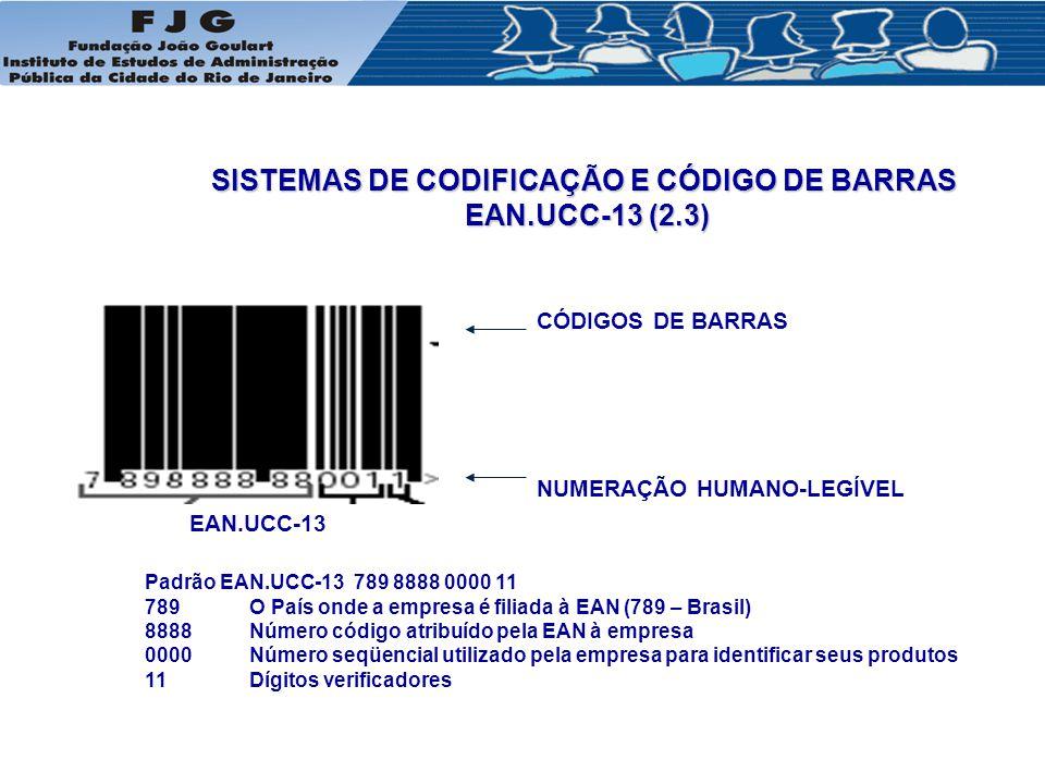 SISTEMAS DE CODIFICAÇÃO E CÓDIGO DE BARRAS