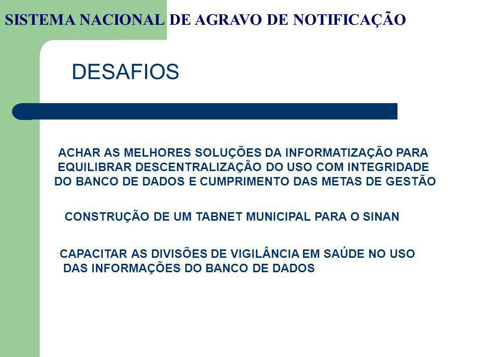 DESAFIOS SISTEMA NACIONAL DE AGRAVO DE NOTIFICAÇÃO