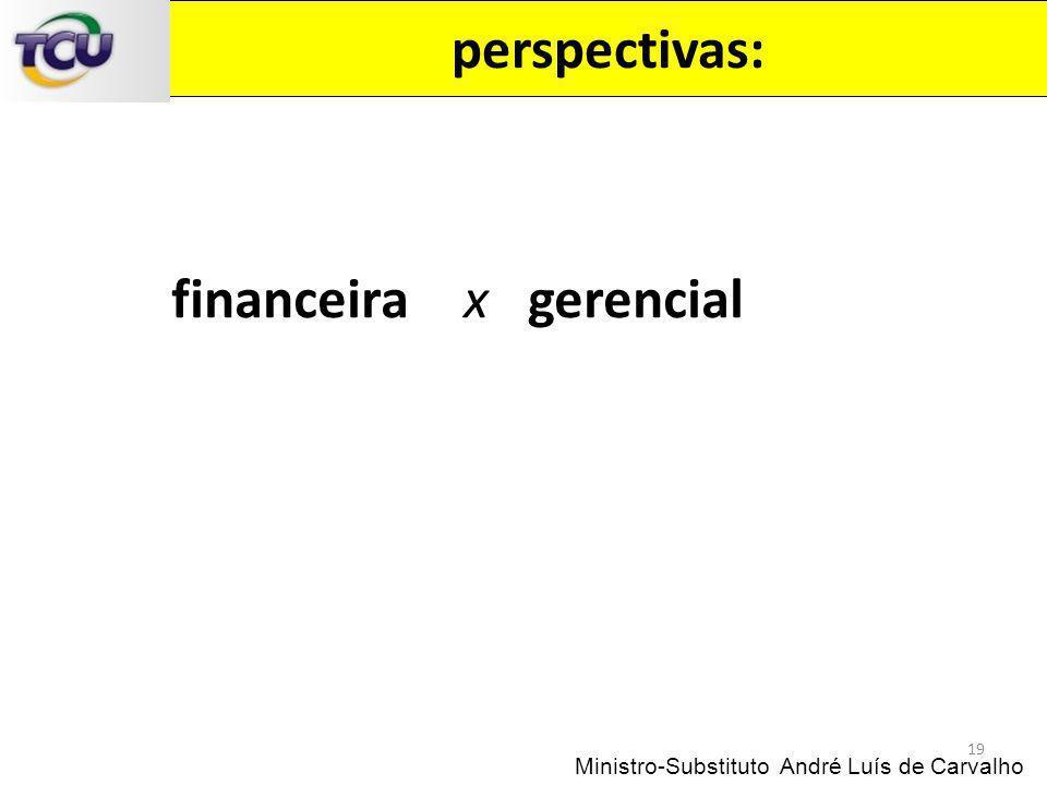 financeira x gerencial