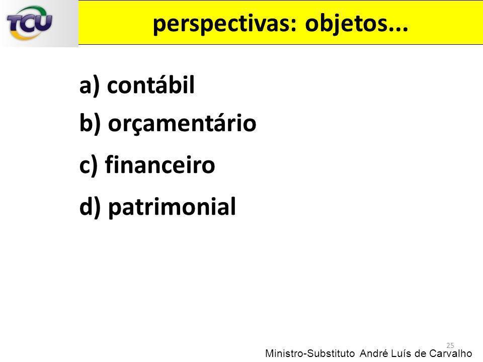 perspectivas: objetos...