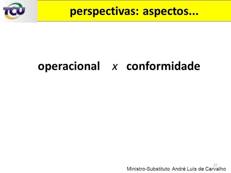 perspectivas: aspectos...