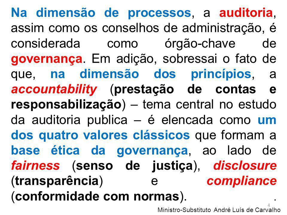 Na dimensão de processos, a auditoria, assim como os conselhos de administração, é considerada como órgão-chave de governança. Em adição, sobressai o fato de que, na dimensão dos princípios, a accountability (prestação de contas e responsabilização) – tema central no estudo da auditoria publica – é elencada como um dos quatro valores clássicos que formam a base ética da governança, ao lado de fairness (senso de justiça), disclosure (transparência) e compliance (conformidade com normas). .
