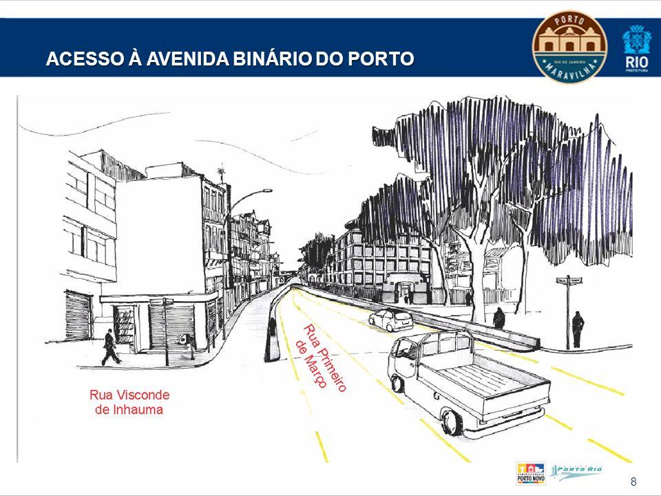 ACESSO À AVENIDA BINÁRIO DO PORTO