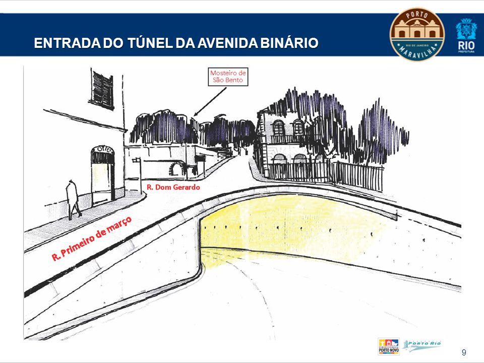 ENTRADA DO TÚNEL DA AVENIDA BINÁRIO